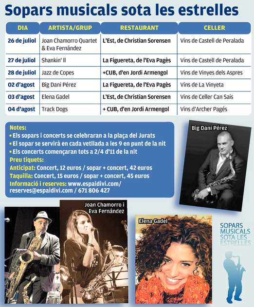 Foto concerts de jazz sota les estrelles a Girona juliol i agost Musica en viu